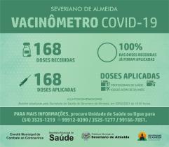 vacinometro.png!